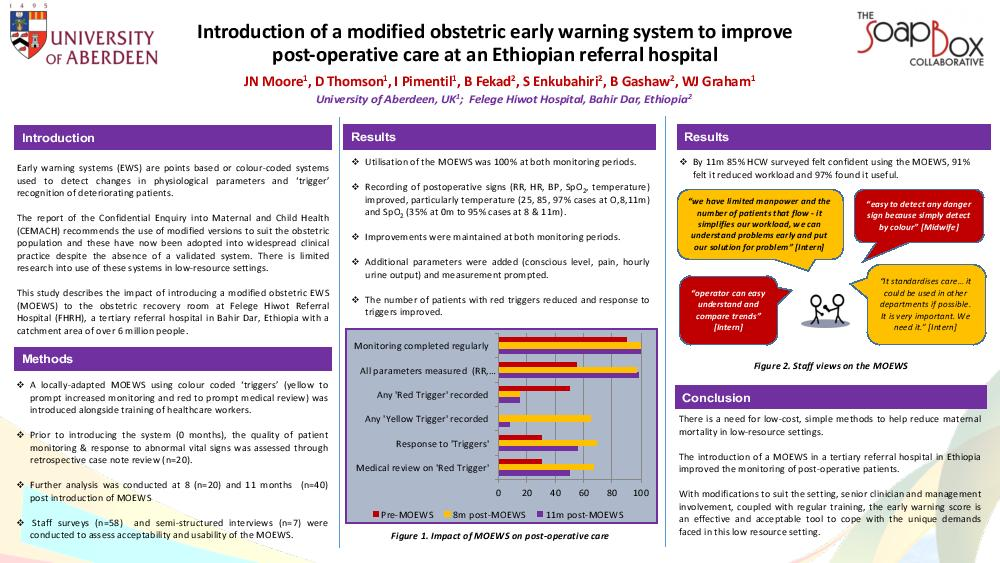 Introduction of a modified obstetric early warning system to improve post-operative care at an Ethiopian referral hospital