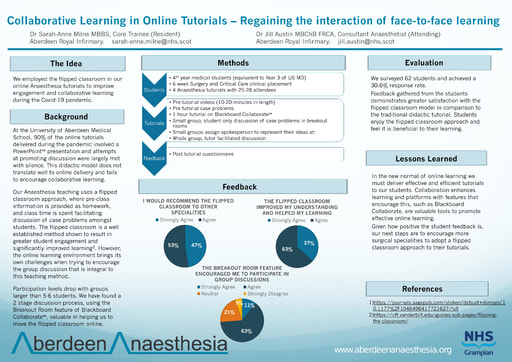 Collaborative Learning in Online Tutorials – Regaining the interaction of face to face learning