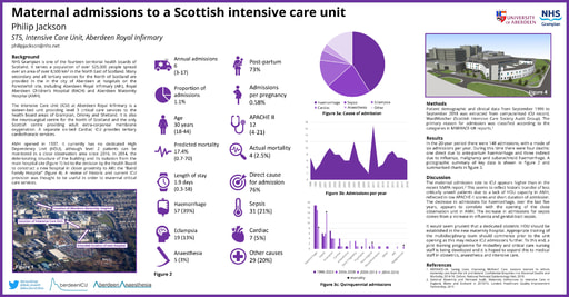 Maternal admissions to a Scottish intensive care unit